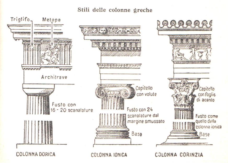 L 39 innovazione tecnologica nelle costruzioni le colonne for Aggiornare le colonne del portico